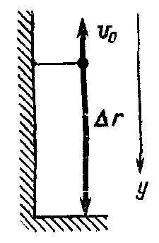 Мячик, брошенный с балкона в вертикальном направлении, через t = 3,0 с упал на Землю... Решение задачи