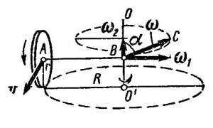 При движении автомобиля его колесо катится по окружности в горизонтальной плоскости... Решение задачи